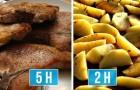 So lange brauchen wir, um die verschiedenen Lebensmittel zu verdauen und warum es wichtig ist zu wissen.