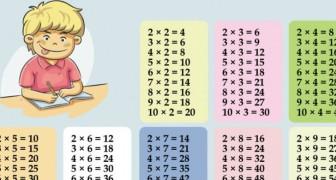 Een geniale methode om je kinderen te helpen de tafels met gemak te leren