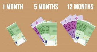 Ahorra dinero en poco tiempo: con este metodo japones se sorprenderan de cuanto es facil