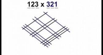 How to multiply numbers using lines
