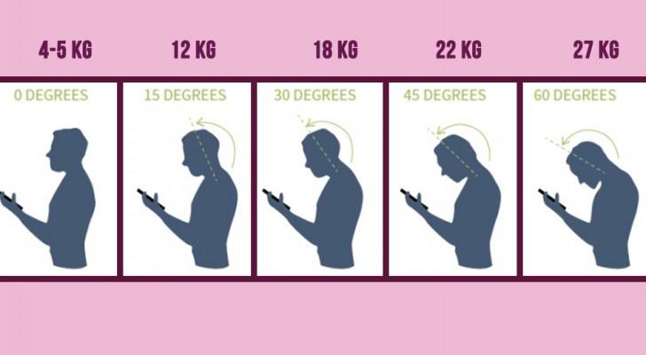 7 manieren om een perfecte houding te krijgen