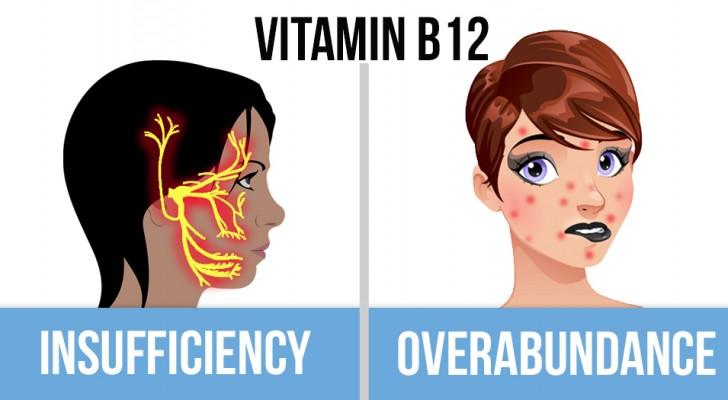 6 interessante feiten die je moet weten over het gebruik van vitamines