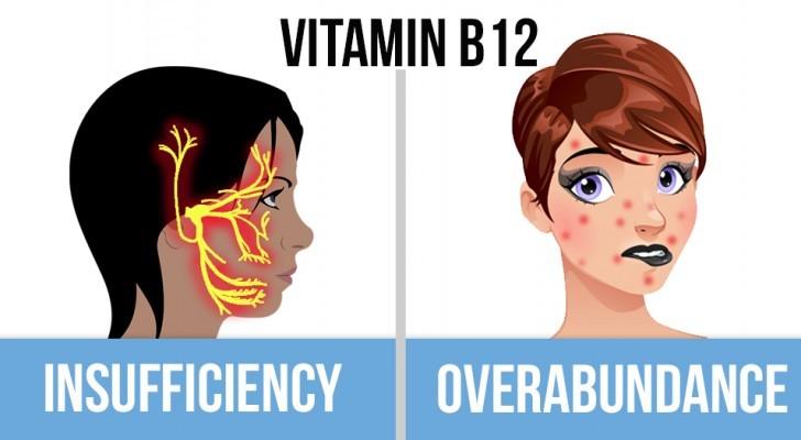 6 choses importantes à savoir sur les apports et les carences en vitamines.