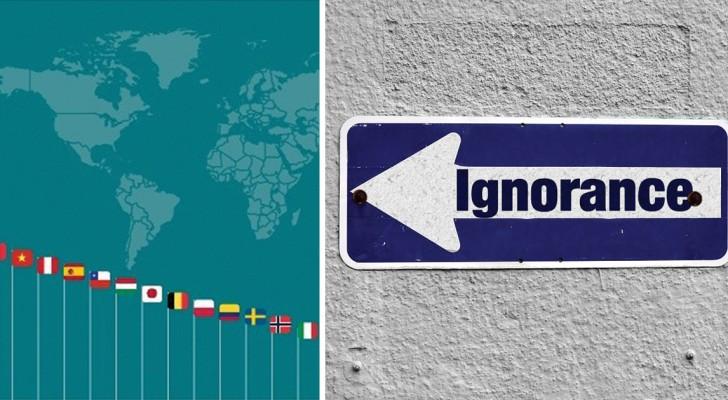 Quanto bene conosci il tuo paese? Questo sondaggio svela quanto siamo ignoranti (e quanto no)