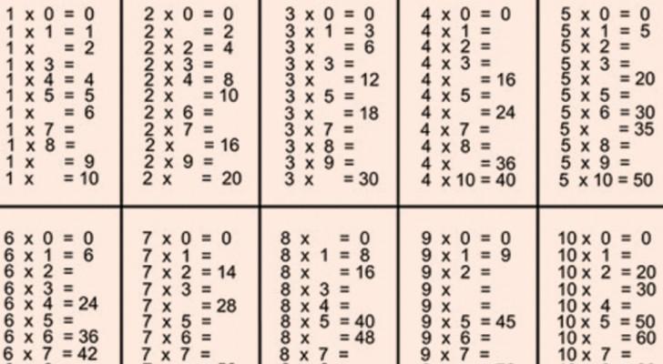 Een geniale truc waarmee je snel en doeltreffend tafels kunt leren: maar weinig ouders weten ervan