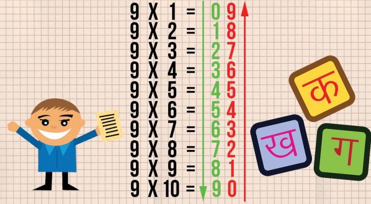 9 Mathetricks die du an der Schule nicht lernst