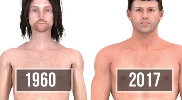 Een overzicht van hoe het mannelijke ideaal is veranderd sinds 1870 tot heden